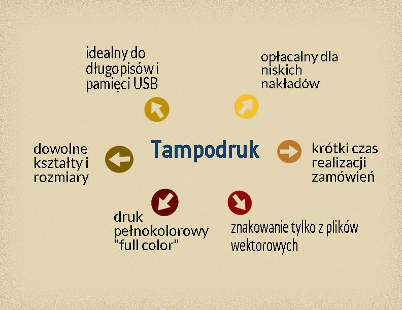 Tampodruk