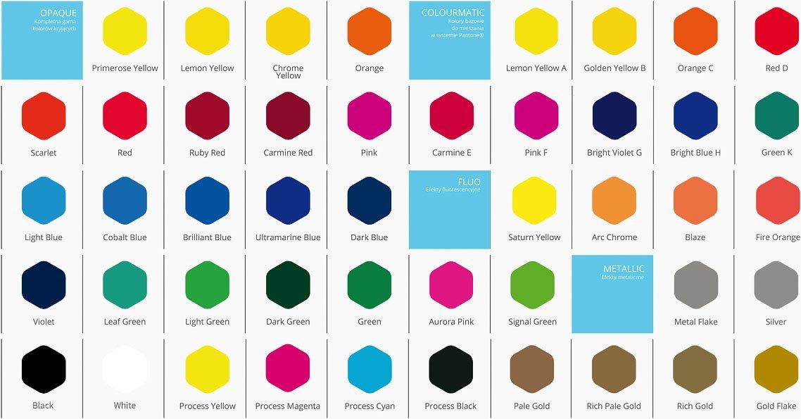 Kolory dla farb rozpuszczalnikowych w sitodruku